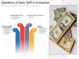 Operations Of Sales Spiff In Companies