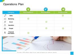 Operations Plan And Admin Ppt Powerpoint Presentation Professional Influencers