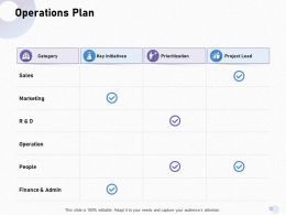 Operations Plan Finance M1701 Ppt Powerpoint Presentation Example File