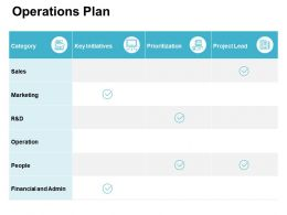 Operations Plan Financial Sales Ppt Powerpoint Presentation Pictures Sample