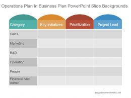 Operations Plan In Business Plan Powerpoint Slide Backgrounds
