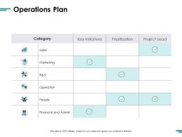 Operations Plan Key Initiatives Ppt Powerpoint Presentation Icon Templates