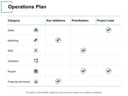 Operations Plan Marketing Sales Ppt Powerpoint Presentation Gallery Design Templates