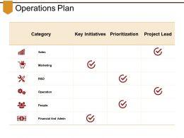 Operations Plan Powerpoint Slide