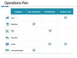 Operations Plan Ppt Portfolio Professional