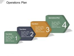 Operations Plan Ppt Powerpoint Presentation Icon Designs Download Cpb