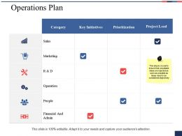 Operations Plan Ppt Professional Graphics Tutorials