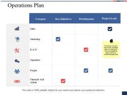 Operations Plan Ppt Professional Graphics Tutorials