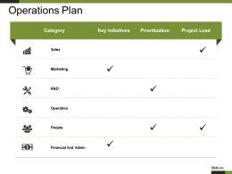 operations_plan_presentation_ideas_Slide01