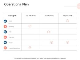 Operations Plan Project Lead Marketing Ppt Powerpoint Presentation Pictures File Formats