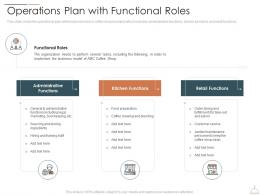 Operations Plan With Functional Roles Restaurant Cafe Business Idea Ppt Mockup
