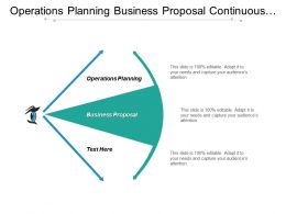 Operations Planning Business Proposal Continuous Improvement Plan Business Plan Cpb