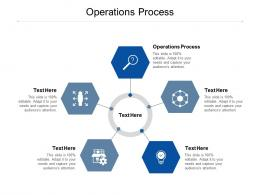 Operations Process Ppt Powerpoint Presentation Ideas Inspiration Cpb