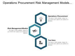 Operations Procurement Risk Management Models Risk Management Reports Cpb