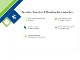 Operations Promotion And Marketing Communications Ppt Powerpoint Presentation Infographics Tips