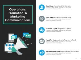 Operations Promotion And Marketing Communications Ppt Slides Visual Aids