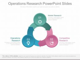 Operations Research Powerpoint Slides