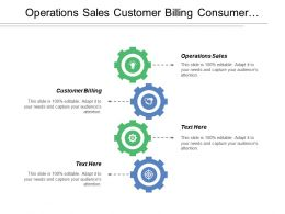 Operations Sales Customer Billing Consumer Marketing Market Forecasting