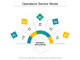 Operations Service Model Ppt Powerpoint Presentation Gallery Slide Download Cpb
