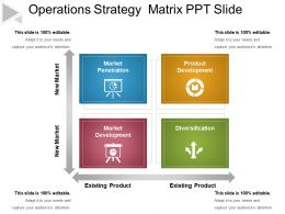 Operations Strategy Matrix Ppt Slide