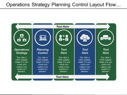 Operations Strategy Planning Control Layout Flow Customer Capital
