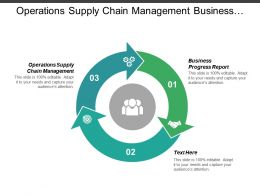 Operations Supply Chain Management Business Progress Report Retail Inventory Cpb