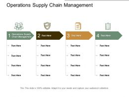 Operations Supply Chain Management Ppt Powerpoint Presentation Styles Cpb