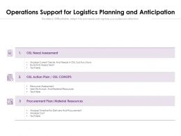 Operations Support For Logistics Planning And Anticipation