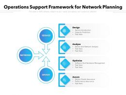 Operations Support Framework For Network Planning