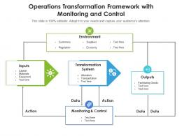 Operations Transformation Framework With Monitoring And Control