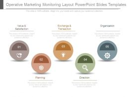 Operative Marketing Monitoring Layout Powerpoint Slides Templates