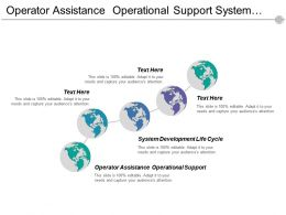 Operator Assistance Operational Support System Development Life Cycle