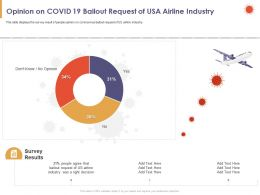 Opinion On COVID 19 Bailout Request Of USA Airline Industry Decision Ppt Slides