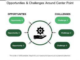 Opportunities And Challenges Around Center Point