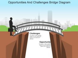 Opportunities And Challenges Bridge Diagram Example Of Ppt Presentation