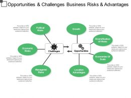 opportunities_and_challenges_business_risks_and_advantages_Slide01
