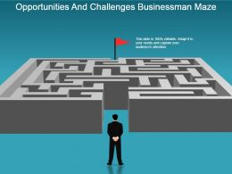 Opportunities And Challenges Businessman Maze Powerpoint Ideas