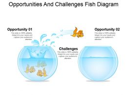 Opportunities And Challenges Fish Diagram Powerpoint Presentation Examples