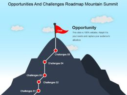 Opportunities And Challenges Roadmap Mountain Summit Powerpoint Slide Ideas