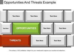 Opportunities And Threats Example Sample Ppt Files