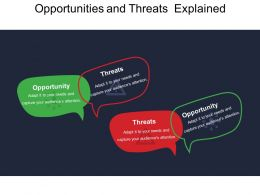 Opportunities And Threats Explained Sample Presentation Ppt