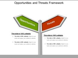 Opportunities And Threats Framework Sample Of Ppt Presentation
