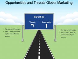 Opportunities And Threats Global Marketing Presentation Visuals
