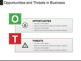 Opportunities And Threats In Business Presentation Visual Aids