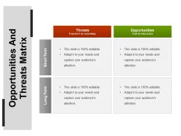 Opportunities And Threats Matrix Presentation Diagrams