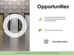 Opportunities Brand Loyalty Ppt Powerpoint Presentation Portfolio Inspiration
