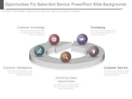 Opportunities For Sales And Service Powerpoint Slide Backgrounds
