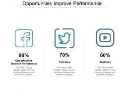 Opportunities Improve Performance Ppt Powerpoint Presentation Ideas Designs Cpb