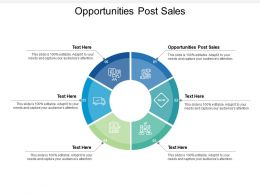 Opportunities Post Sales Ppt Powerpoint Presentation Outline Brochure Cpb