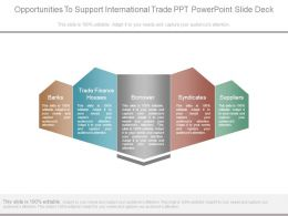 Opportunities To Support International Trade Ppt Powerpoint Slide Deck